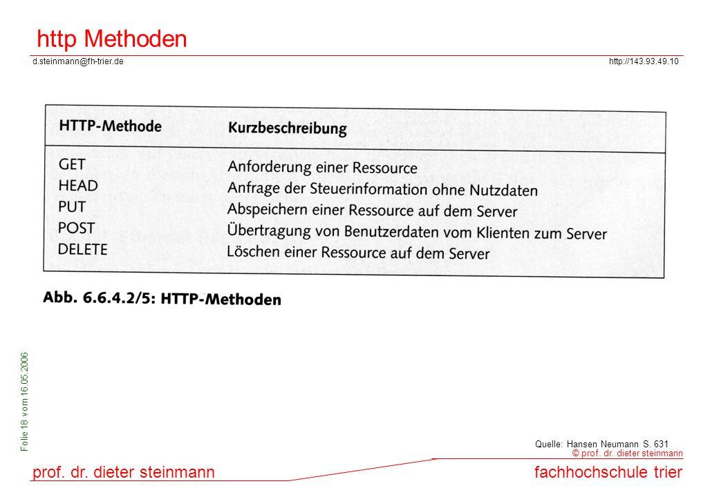 d.steinmann@fh-trier.dehttp://143.93.49.10 prof. dr. dieter steinmannfachhochschule trier © prof. dr. dieter steinmann Folie 18 vom 16.05.2006 http Me