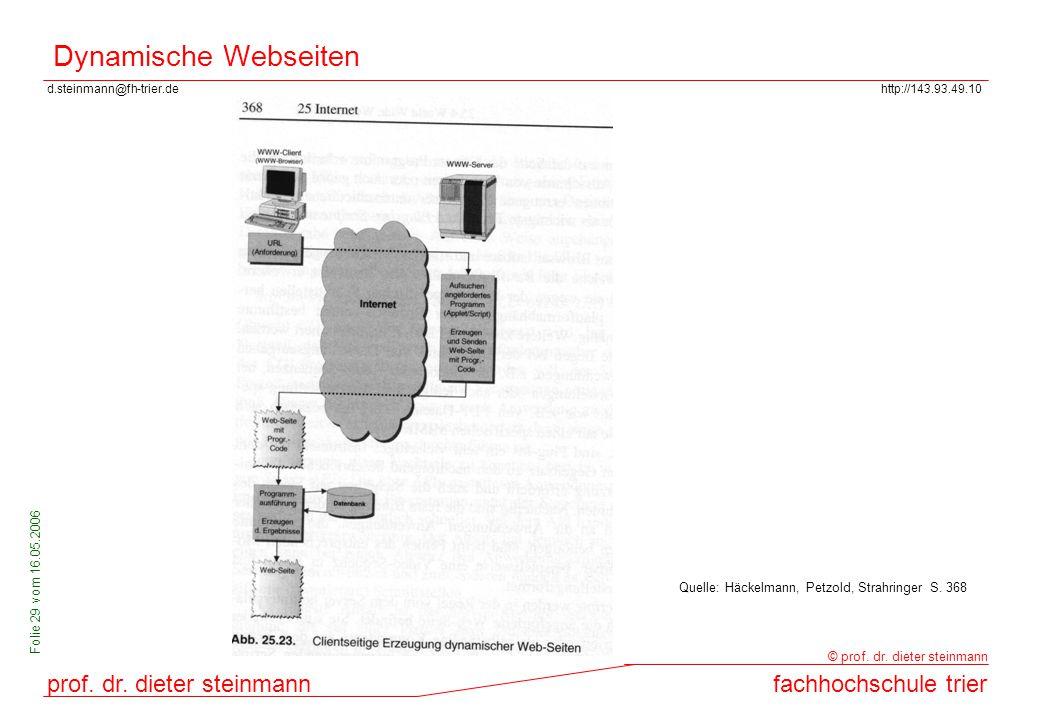 d.steinmann@fh-trier.dehttp://143.93.49.10 prof. dr. dieter steinmannfachhochschule trier © prof. dr. dieter steinmann Folie 29 vom 16.05.2006 Dynamis