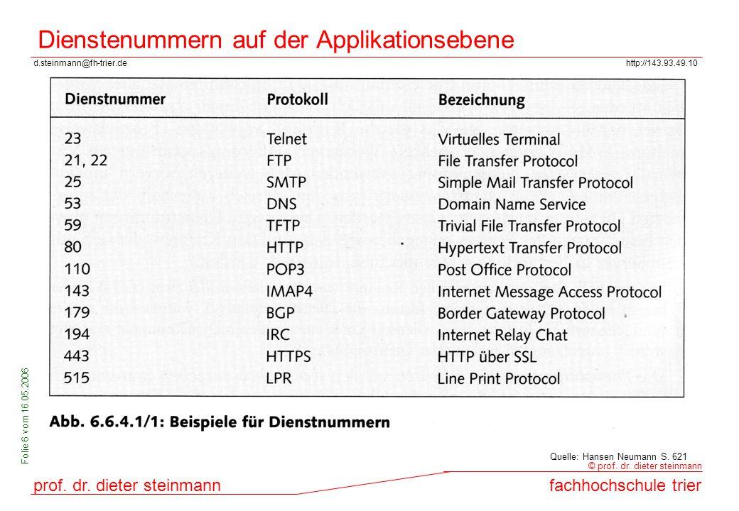 d.steinmann@fh-trier.dehttp://143.93.49.10 prof. dr. dieter steinmannfachhochschule trier © prof. dr. dieter steinmann Folie 6 vom 16.05.2006 Diensten