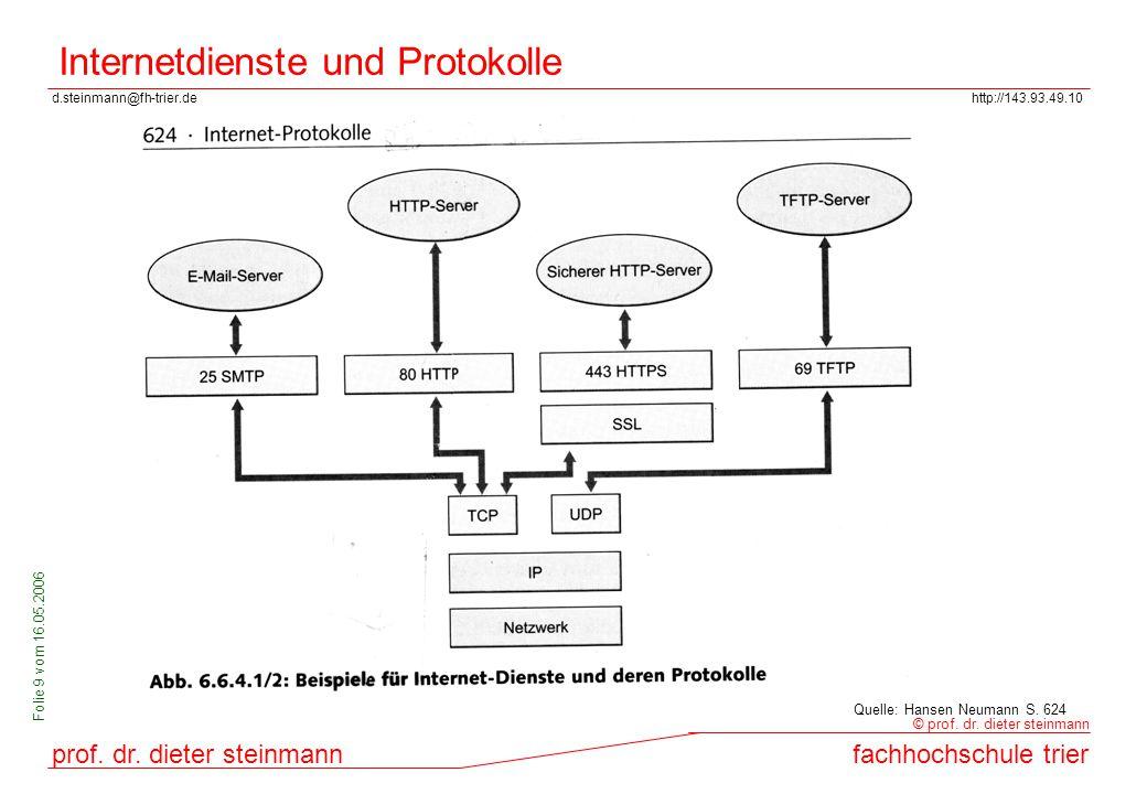 d.steinmann@fh-trier.dehttp://143.93.49.10 prof. dr. dieter steinmannfachhochschule trier © prof. dr. dieter steinmann Folie 9 vom 16.05.2006 Internet
