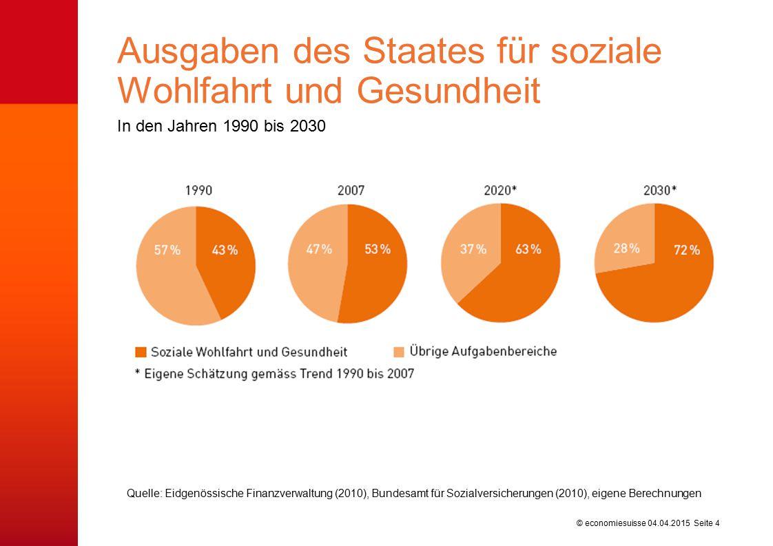 © economiesuisse In den Jahren 1990 bis 2030 Ausgaben des Staates für soziale Wohlfahrt und Gesundheit 04.04.2015 Seite 4 Quelle: Eidgenössische Finan
