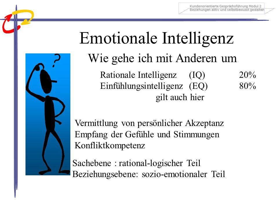 Kundenorientierte Gesprächsführung Modul 2 Beziehungen aktiv und selbstbewusst gestalten Emotionale Intelligenz Wie gehe ich mit Anderen um Rationale Intelligenz (IQ)20% Einfühlungsintelligenz (EQ)80% gilt auch hier Vermittlung von persönlicher Akzeptanz Empfang der Gefühle und Stimmungen Konfliktkompetenz Sachebene : rational-logischer Teil Beziehungsebene: sozio-emotionaler Teil
