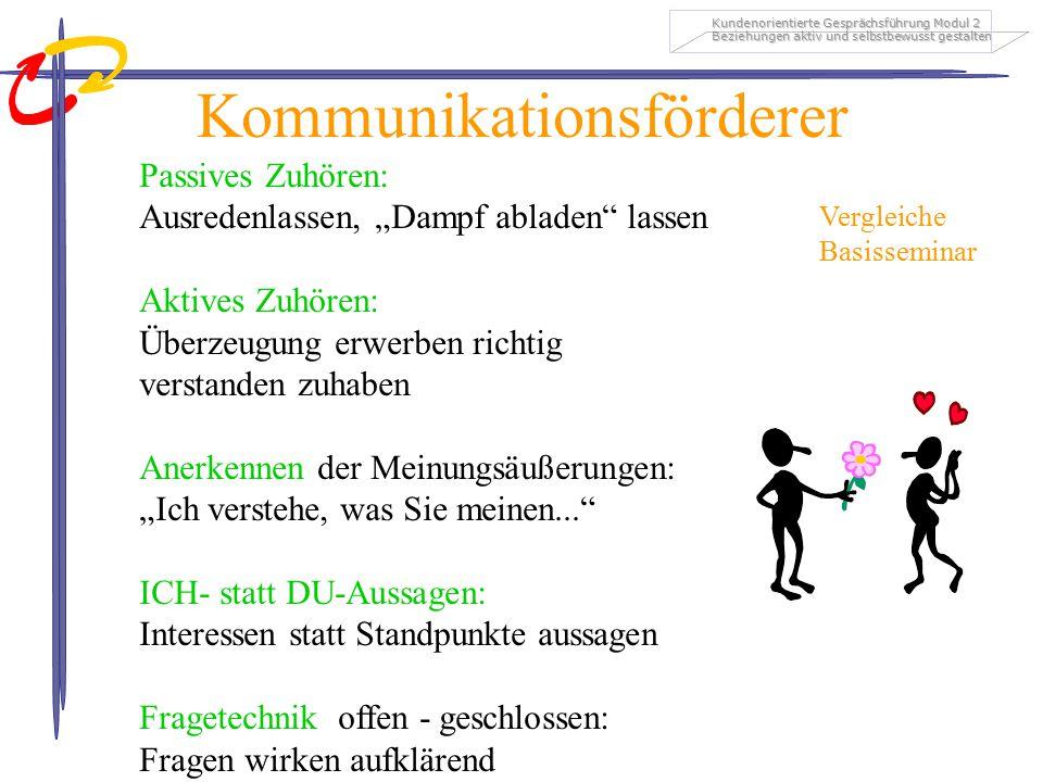"""Kundenorientierte Gesprächsführung Modul 2 Beziehungen aktiv und selbstbewusst gestalten Kommunikationsförderer Passives Zuhören: Ausredenlassen, """"Dam"""