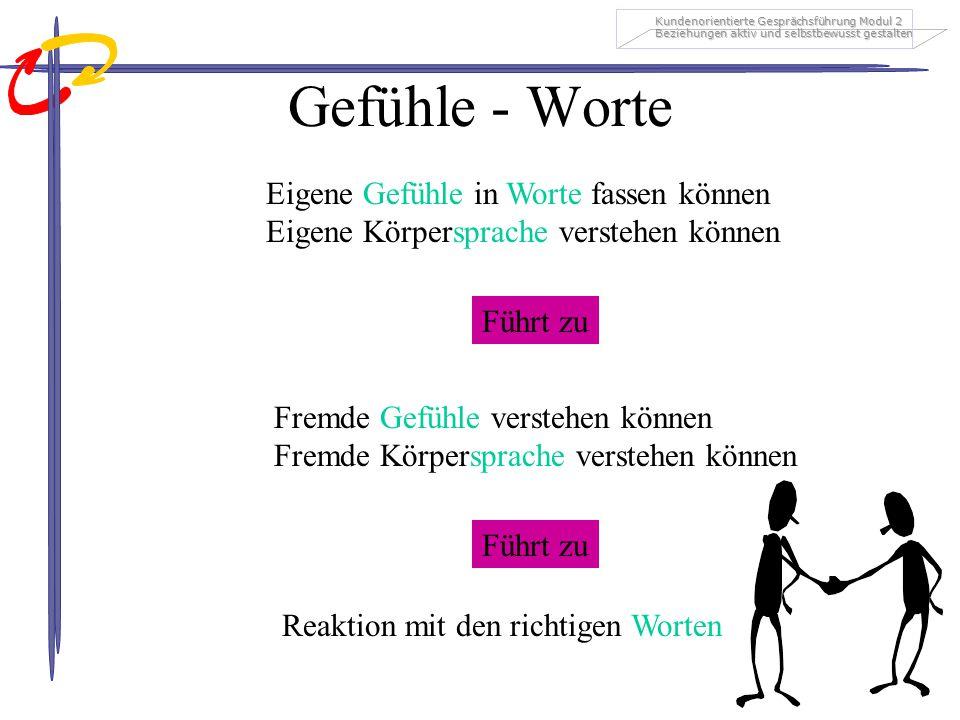 Kundenorientierte Gesprächsführung Modul 2 Beziehungen aktiv und selbstbewusst gestalten Gefühle - Worte Eigene Gefühle in Worte fassen können Eigene