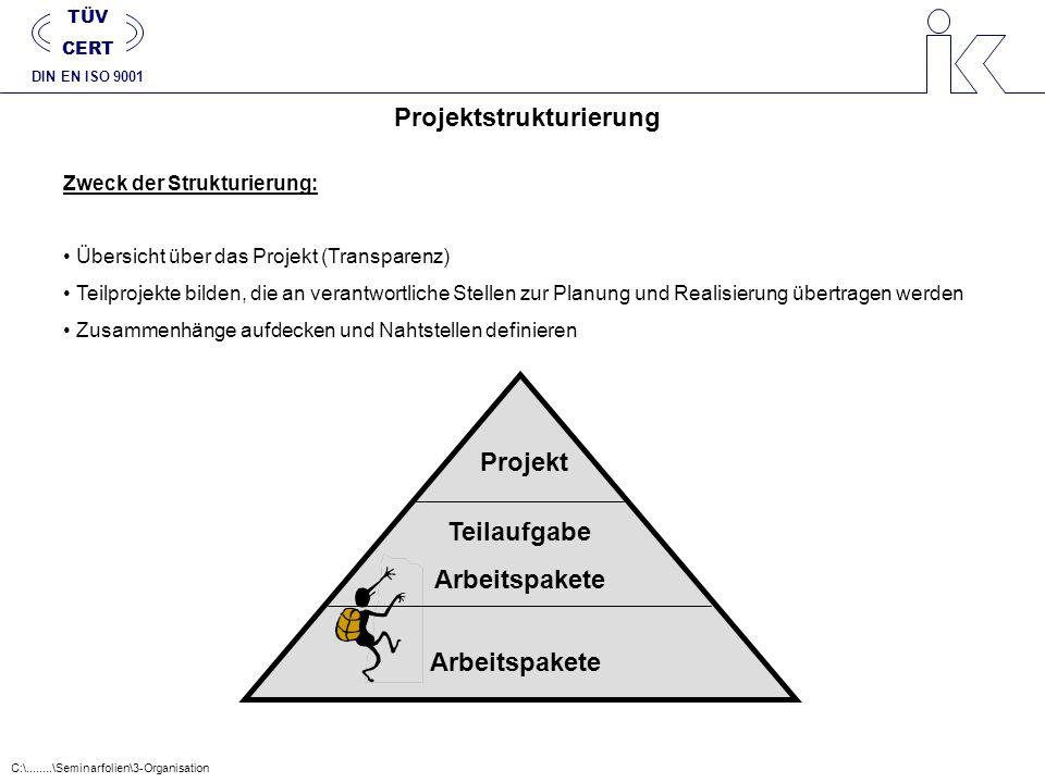 Projektstrukturierung Zweck der Strukturierung: Übersicht über das Projekt (Transparenz) Teilprojekte bilden, die an verantwortliche Stellen zur Planu