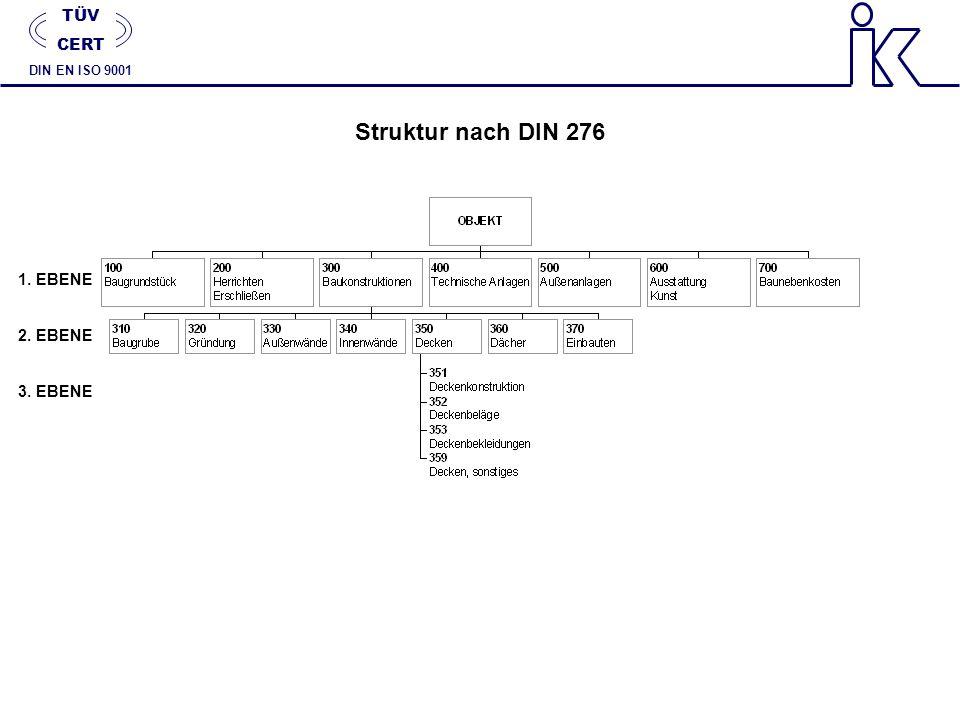 Struktur nach DIN 276 TÜV CERT DIN EN ISO 9001 1. EBENE 2. EBENE 3. EBENE