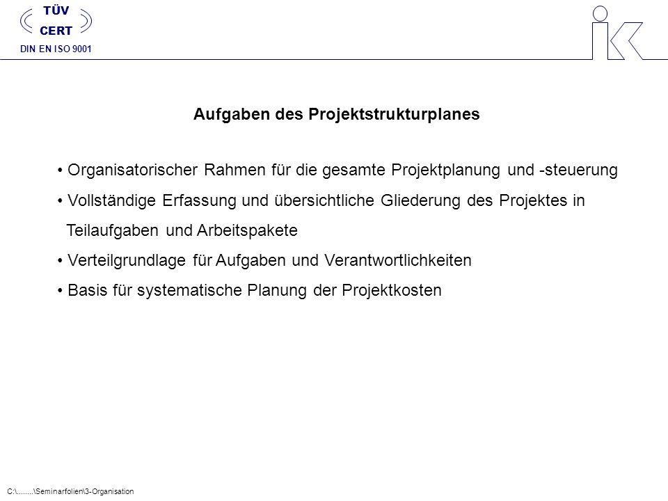 Aufgaben des Projektstrukturplanes Organisatorischer Rahmen für die gesamte Projektplanung und -steuerung Vollständige Erfassung und übersichtliche Gl