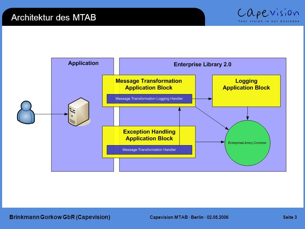 Seite 3Capevision MTAB · Berlin · 02.05.2006 Brinkmann Gorkow GbR (Capevision) Architektur des MTAB