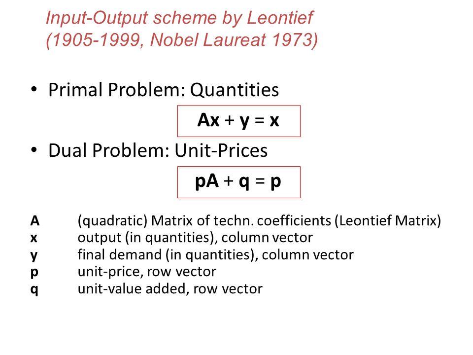 Input-Output scheme by Leontief (1905-1999, Nobel Laureat 1973) Primal Problem: Quantities Ax + y = x Dual Problem: Unit-Prices pA + q = p A(quadratic