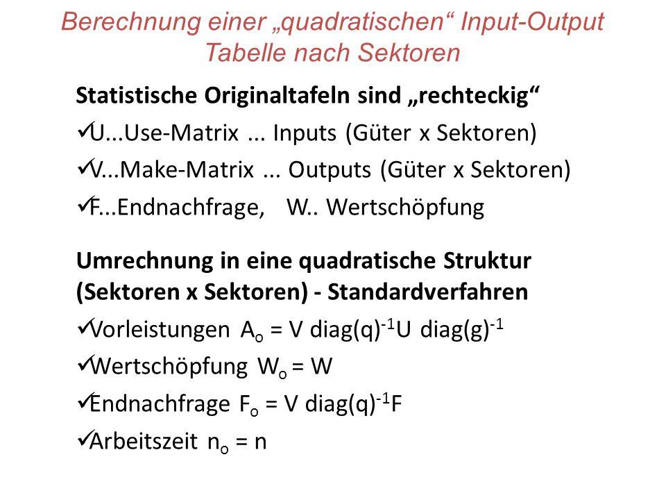 """Berechnung einer """"quadratischen Input-Output Tabelle nach Sektoren Statistische Originaltafeln sind """"rechteckig U...Use-Matrix..."""