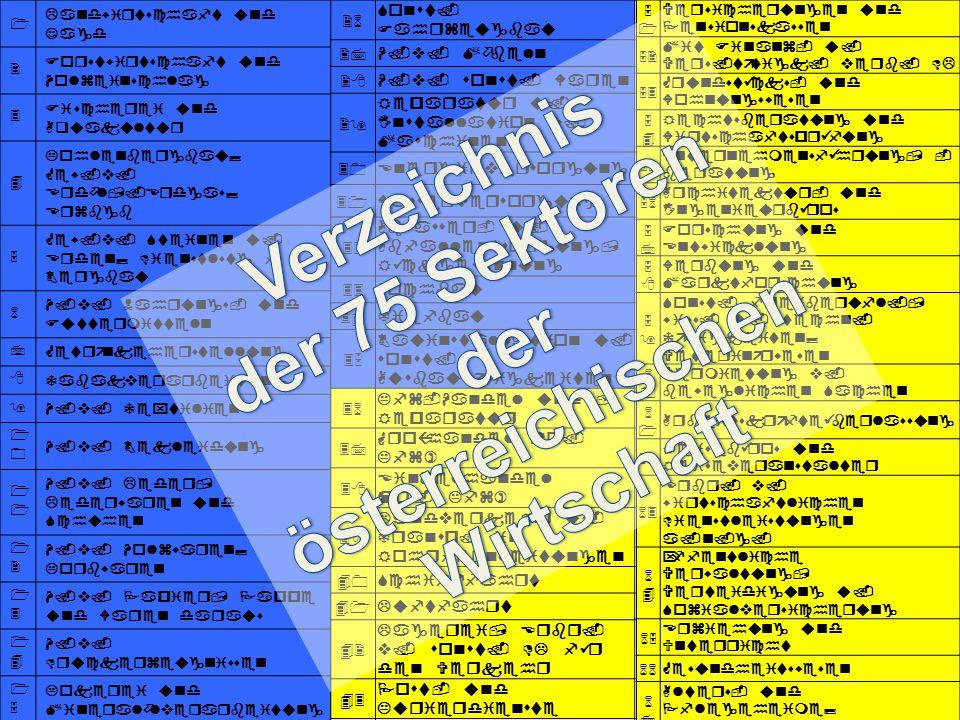 5151 Versicherungen und Pensionskassen 52 Mit Finanz- u.
