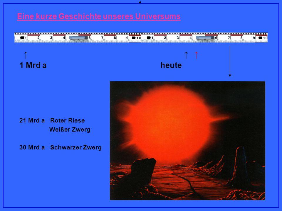 Eine kurze Geschichte unseres Universums ↑ ↑ ↑ 1 Mrd aheute 21 Mrd a Roter Riese Weißer Zwerg 30 Mrd a Schwarzer Zwerg