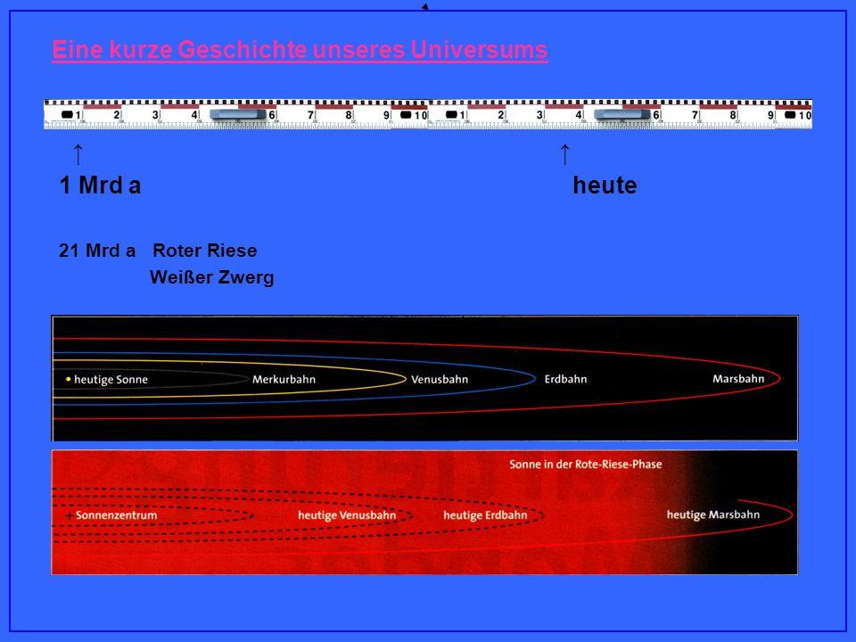 Eine kurze Geschichte unseres Universums ↑ ↑ 1 Mrd aheute 21 Mrd a Roter Riese Weißer Zwerg