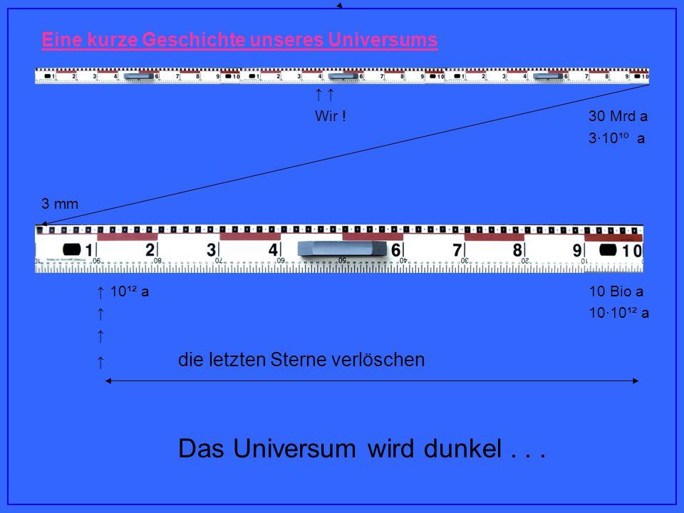Eine kurze Geschichte unseres Universums ↑ Wir !30 Mrd a 3·10¹º a 3 mm ↑10¹² a10 Bio a ↑10·10¹² a ↑ ↑ die letzten Sterne verlöschen Das Universum wird