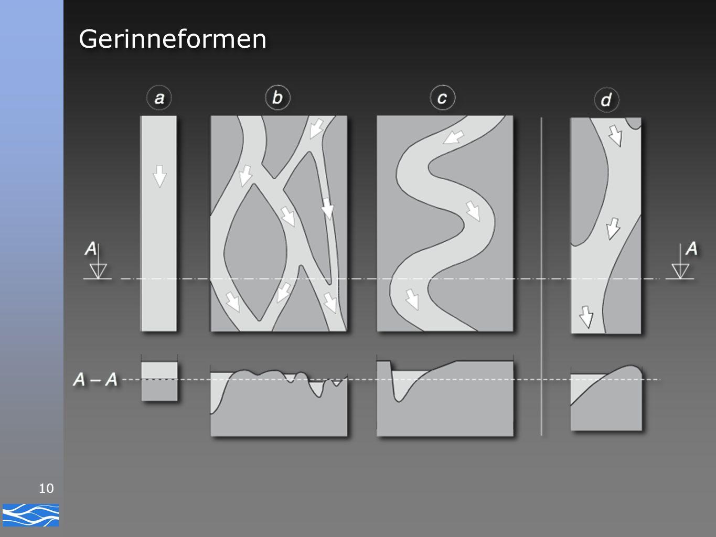 10 Gerinneformen