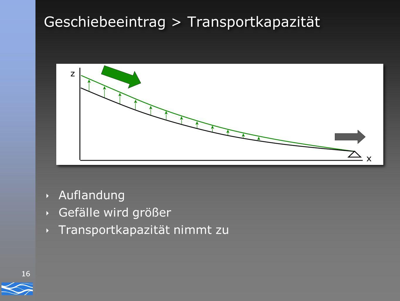 16 Geschiebeeintrag > Transportkapazität ‣ Auflandung ‣ Gefälle wird größer ‣ Transportkapazität nimmt zu