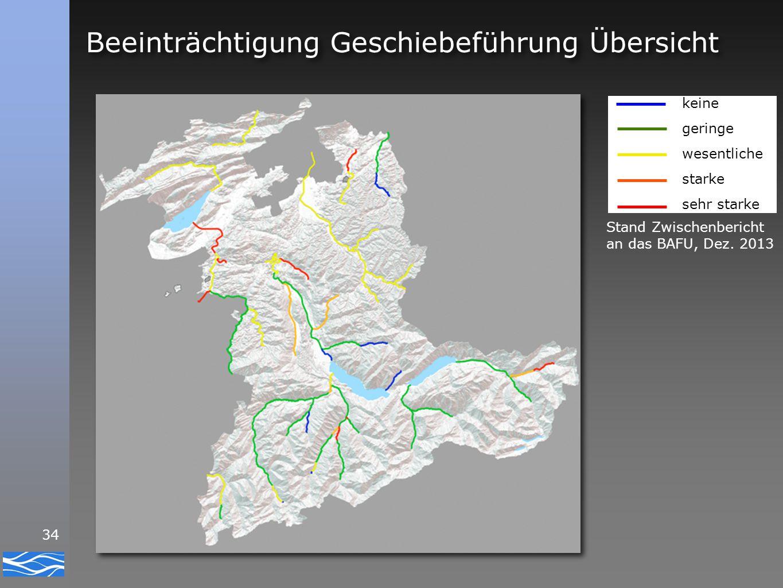 34 Beeinträchtigung Geschiebeführung Übersicht keine geringe wesentliche starke sehr starke Stand Zwischenbericht an das BAFU, Dez. 2013