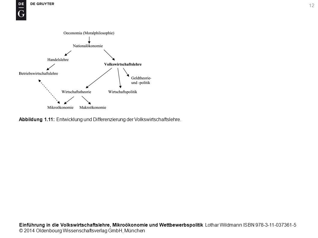 Einführung in die Volkswirtschaftslehre, Mikroökonomie und Wettbewerbspolitik Lothar Wildmann ISBN 978-3-11-037361-5 © 2014 Oldenbourg Wissenschaftsverlag GmbH, München 12 Abbildung 1.11: Entwicklung und Differenzierung der Volkswirtschaftslehre.