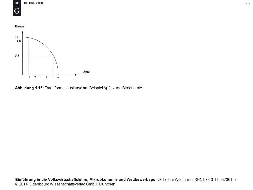 Einführung in die Volkswirtschaftslehre, Mikroökonomie und Wettbewerbspolitik Lothar Wildmann ISBN 978-3-11-037361-5 © 2014 Oldenbourg Wissenschaftsverlag GmbH, München 17 Abbildung 1.16: Transformationskurve am Beispiel Apfel- und Birnenernte.