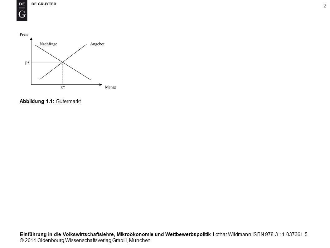 Einführung in die Volkswirtschaftslehre, Mikroökonomie und Wettbewerbspolitik Lothar Wildmann ISBN 978-3-11-037361-5 © 2014 Oldenbourg Wissenschaftsverlag GmbH, München 2 Abbildung 1.1: Gütermarkt.