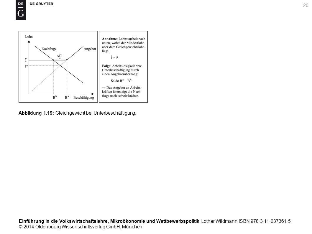 Einführung in die Volkswirtschaftslehre, Mikroökonomie und Wettbewerbspolitik Lothar Wildmann ISBN 978-3-11-037361-5 © 2014 Oldenbourg Wissenschaftsverlag GmbH, München 20 Abbildung 1.19: Gleichgewicht bei Unterbeschäftigung.