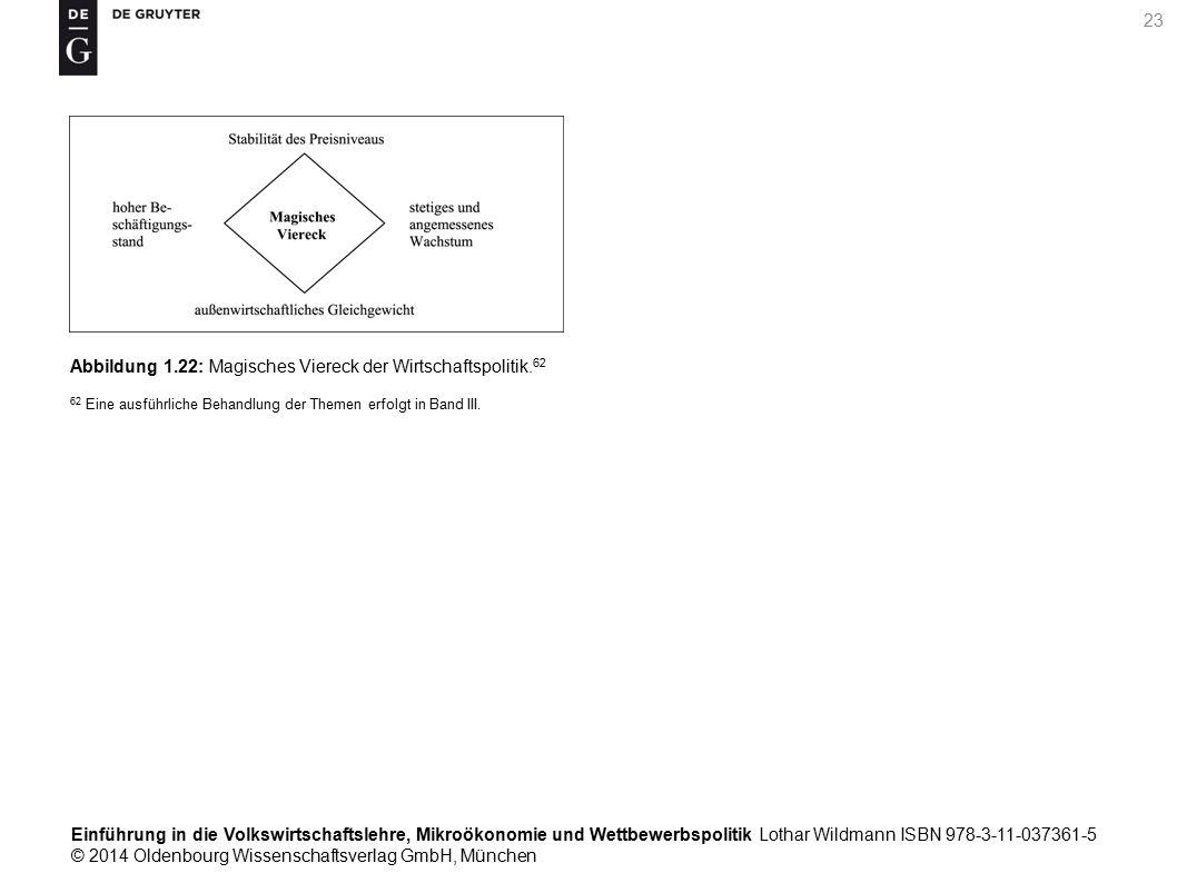 Einführung in die Volkswirtschaftslehre, Mikroökonomie und Wettbewerbspolitik Lothar Wildmann ISBN 978-3-11-037361-5 © 2014 Oldenbourg Wissenschaftsverlag GmbH, München 23 Abbildung 1.22: Magisches Viereck der Wirtschaftspolitik.