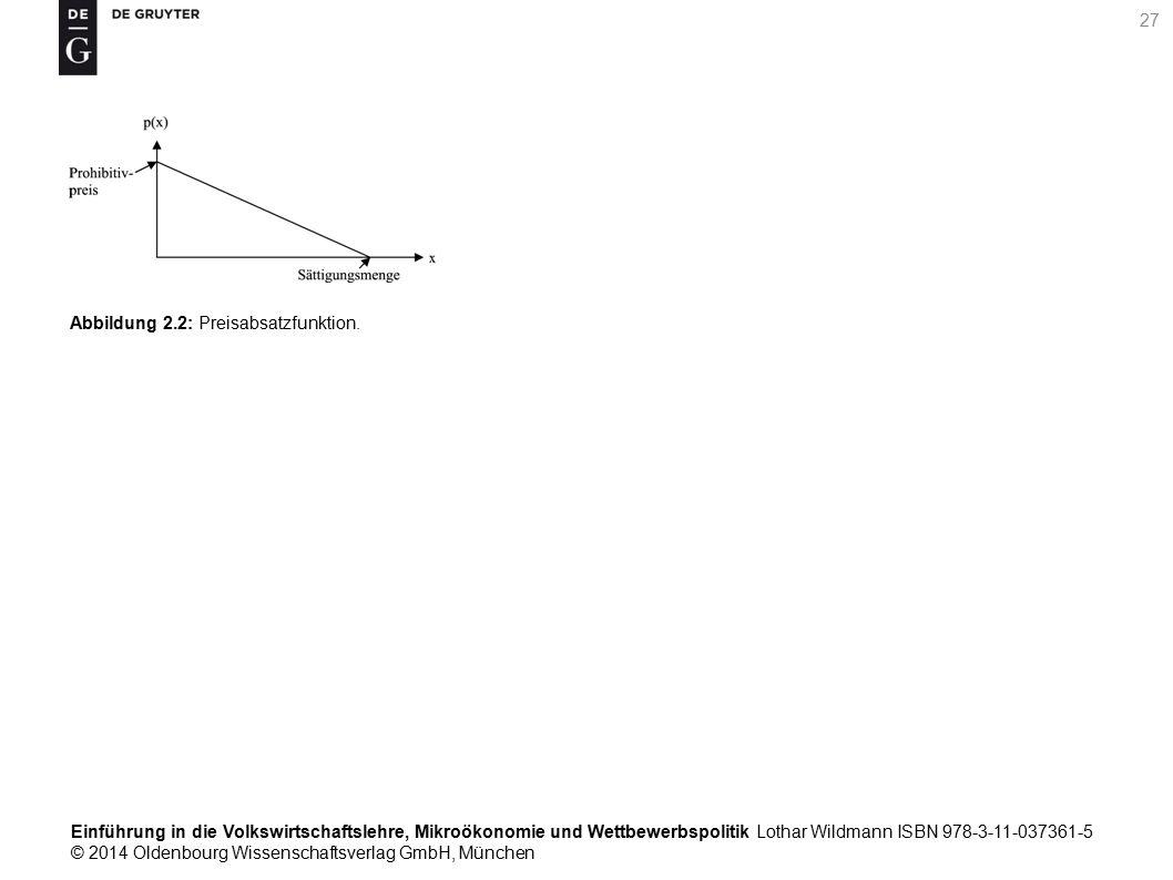 Einführung in die Volkswirtschaftslehre, Mikroökonomie und Wettbewerbspolitik Lothar Wildmann ISBN 978-3-11-037361-5 © 2014 Oldenbourg Wissenschaftsverlag GmbH, München 27 Abbildung 2.2: Preisabsatzfunktion.