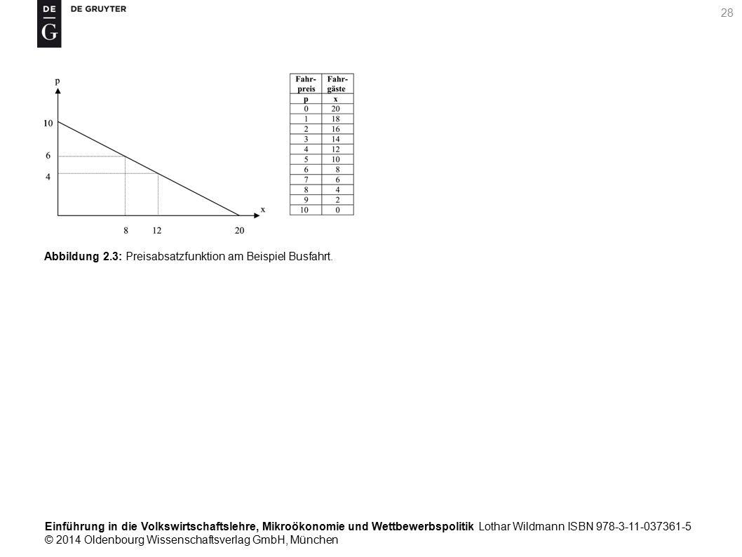 Einführung in die Volkswirtschaftslehre, Mikroökonomie und Wettbewerbspolitik Lothar Wildmann ISBN 978-3-11-037361-5 © 2014 Oldenbourg Wissenschaftsverlag GmbH, München 28 Abbildung 2.3: Preisabsatzfunktion am Beispiel Busfahrt.