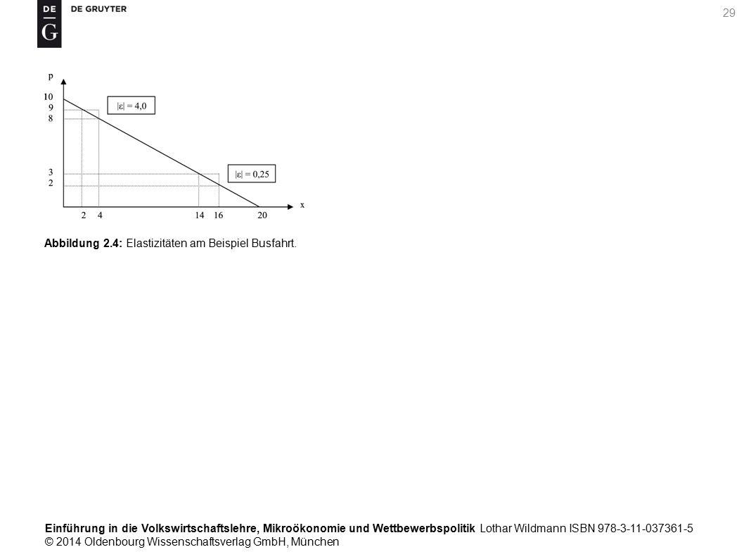 Einführung in die Volkswirtschaftslehre, Mikroökonomie und Wettbewerbspolitik Lothar Wildmann ISBN 978-3-11-037361-5 © 2014 Oldenbourg Wissenschaftsverlag GmbH, München 29 Abbildung 2.4: Elastizitäten am Beispiel Busfahrt.