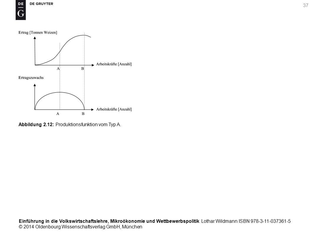 Einführung in die Volkswirtschaftslehre, Mikroökonomie und Wettbewerbspolitik Lothar Wildmann ISBN 978-3-11-037361-5 © 2014 Oldenbourg Wissenschaftsverlag GmbH, München 37 Abbildung 2.12: Produktionsfunktion vom Typ A.