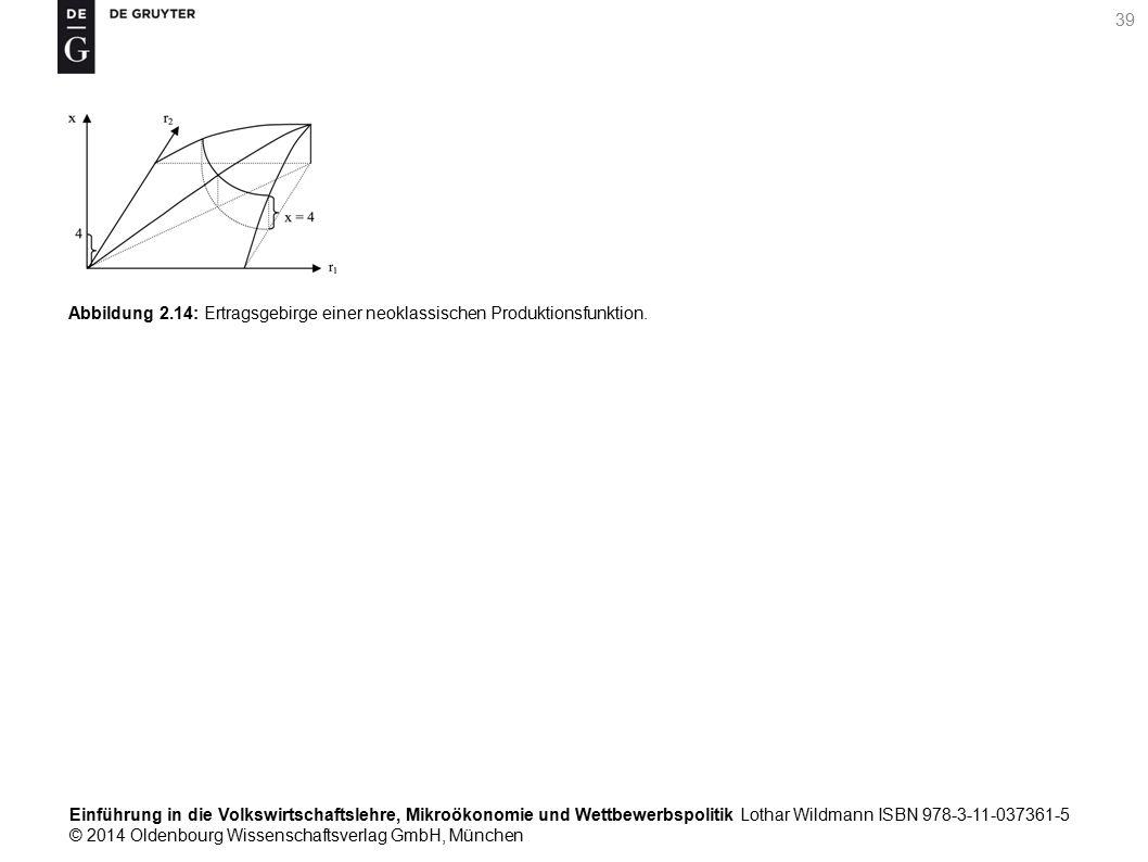 Einführung in die Volkswirtschaftslehre, Mikroökonomie und Wettbewerbspolitik Lothar Wildmann ISBN 978-3-11-037361-5 © 2014 Oldenbourg Wissenschaftsverlag GmbH, München 39 Abbildung 2.14: Ertragsgebirge einer neoklassischen Produktionsfunktion.