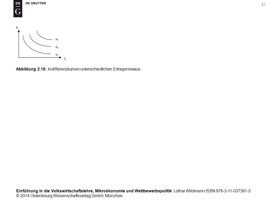 Einführung in die Volkswirtschaftslehre, Mikroökonomie und Wettbewerbspolitik Lothar Wildmann ISBN 978-3-11-037361-5 © 2014 Oldenbourg Wissenschaftsverlag GmbH, München 41 Abbildung 2.16: Indifferenzkurven unterschiedlichen Ertragsniveaus.