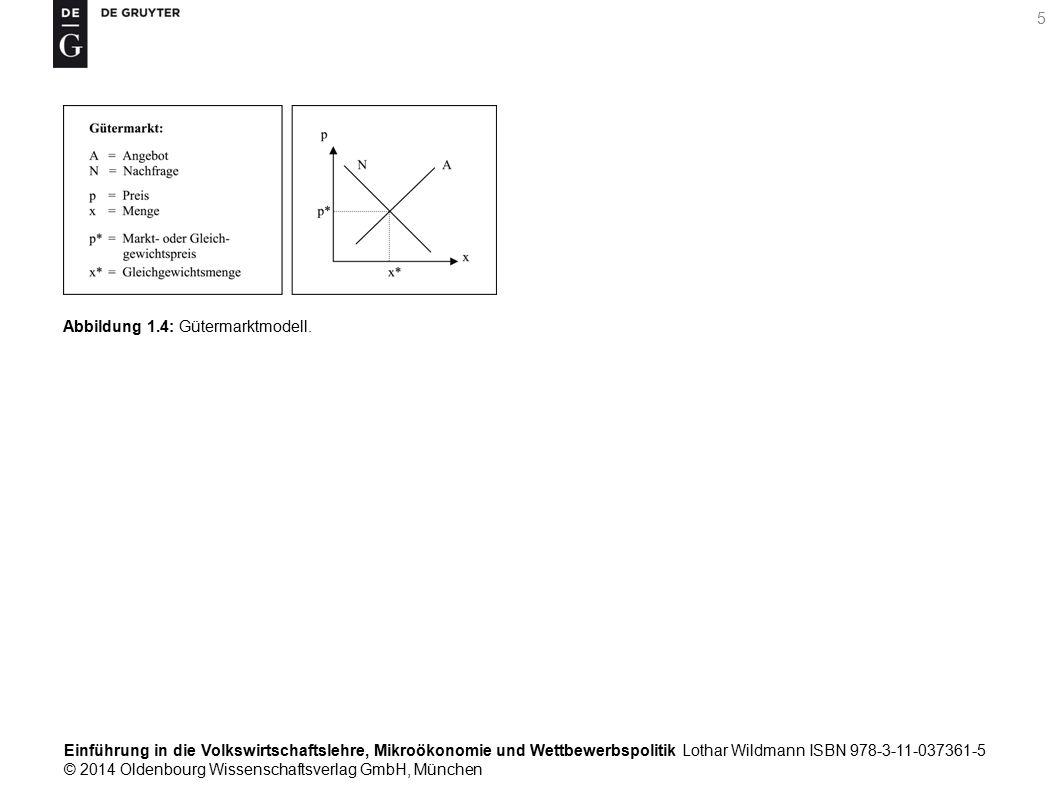 Einführung in die Volkswirtschaftslehre, Mikroökonomie und Wettbewerbspolitik Lothar Wildmann ISBN 978-3-11-037361-5 © 2014 Oldenbourg Wissenschaftsverlag GmbH, München 5 Abbildung 1.4: Gütermarktmodell.