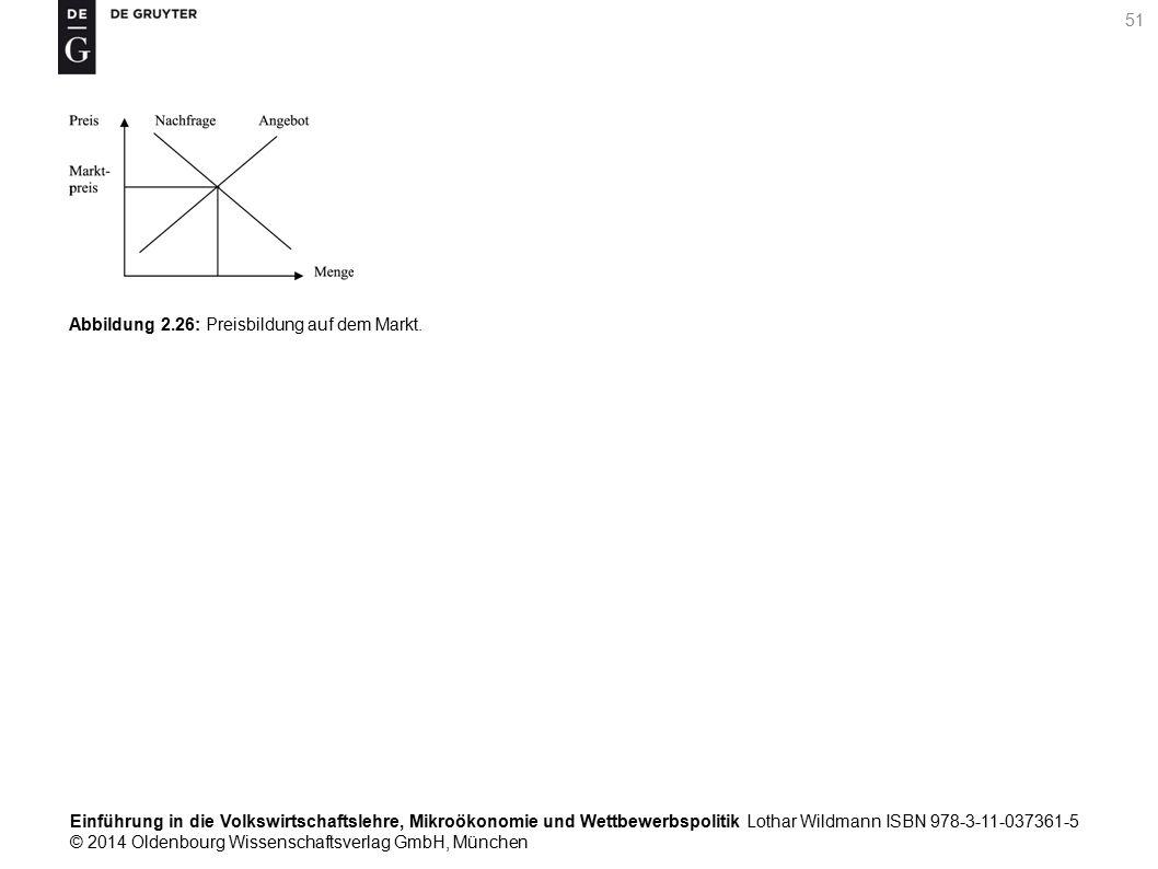 Einführung in die Volkswirtschaftslehre, Mikroökonomie und Wettbewerbspolitik Lothar Wildmann ISBN 978-3-11-037361-5 © 2014 Oldenbourg Wissenschaftsverlag GmbH, München 51 Abbildung 2.26: Preisbildung auf dem Markt.