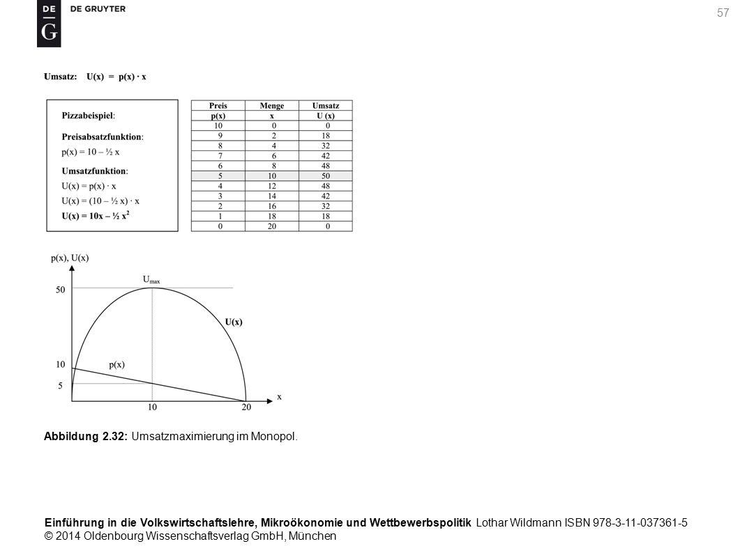 Einführung in die Volkswirtschaftslehre, Mikroökonomie und Wettbewerbspolitik Lothar Wildmann ISBN 978-3-11-037361-5 © 2014 Oldenbourg Wissenschaftsverlag GmbH, München 57 Abbildung 2.32: Umsatzmaximierung im Monopol.