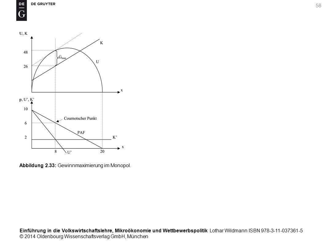 Einführung in die Volkswirtschaftslehre, Mikroökonomie und Wettbewerbspolitik Lothar Wildmann ISBN 978-3-11-037361-5 © 2014 Oldenbourg Wissenschaftsverlag GmbH, München 58 Abbildung 2.33: Gewinnmaximierung im Monopol.