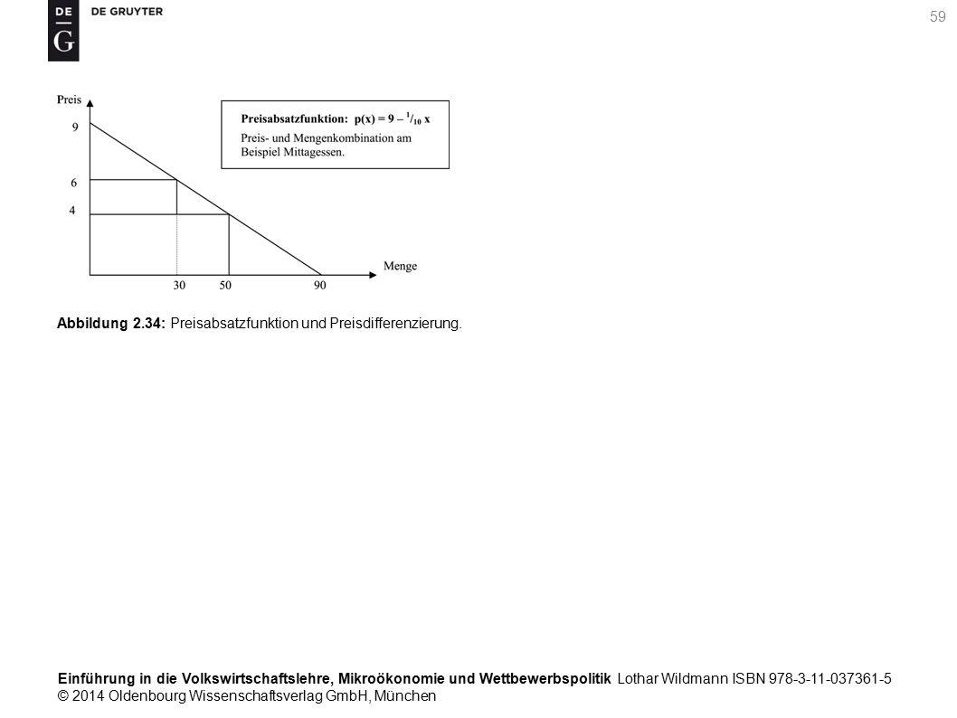 Einführung in die Volkswirtschaftslehre, Mikroökonomie und Wettbewerbspolitik Lothar Wildmann ISBN 978-3-11-037361-5 © 2014 Oldenbourg Wissenschaftsverlag GmbH, München 59 Abbildung 2.34: Preisabsatzfunktion und Preisdifferenzierung.
