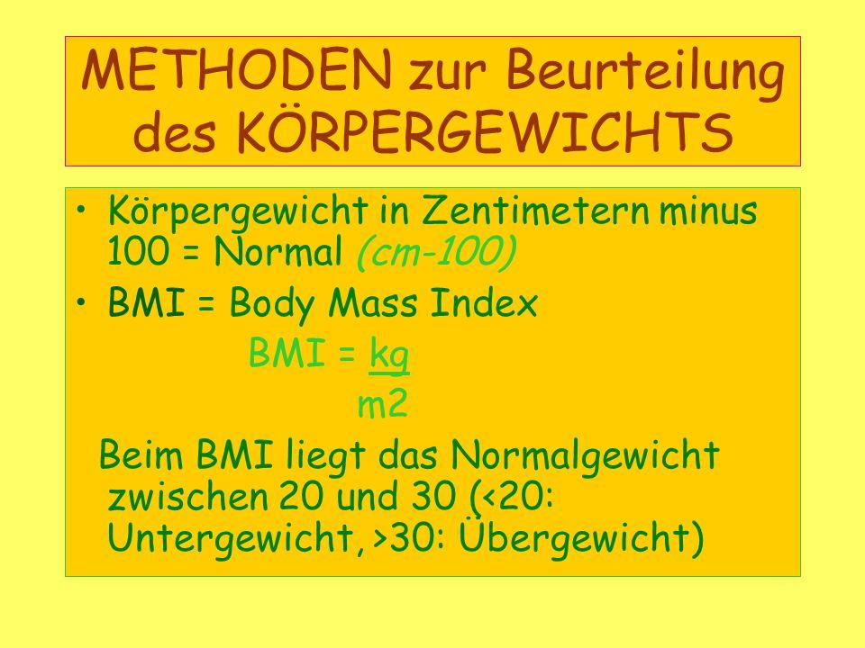 METHODEN zur Beurteilung des KÖRPERGEWICHTS Körpergewicht in Zentimetern minus 100 = Normal (cm-100) BMI = Body Mass Index BMI = kg m2 Beim BMI liegt