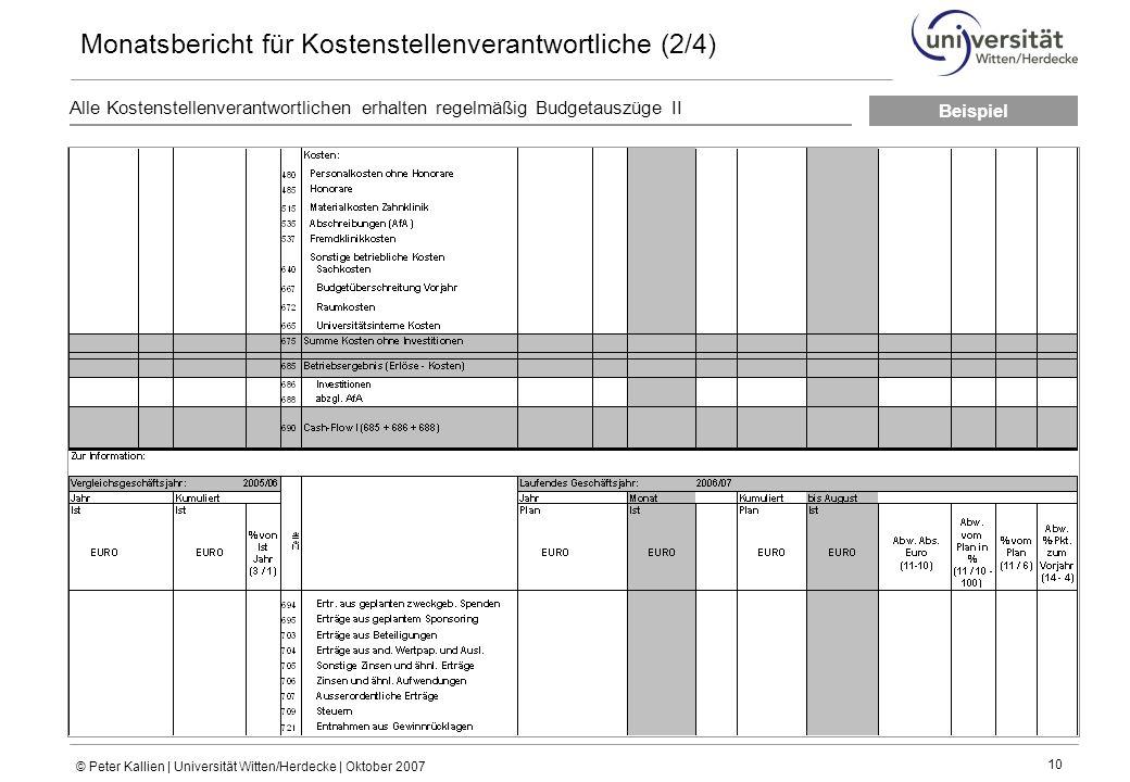 © Peter Kallien | Universität Witten/Herdecke | Oktober 2007 10 Alle Kostenstellenverantwortlichen erhalten regelmäßig Budgetauszüge II Monatsbericht für Kostenstellenverantwortliche (2/4) Beispiel