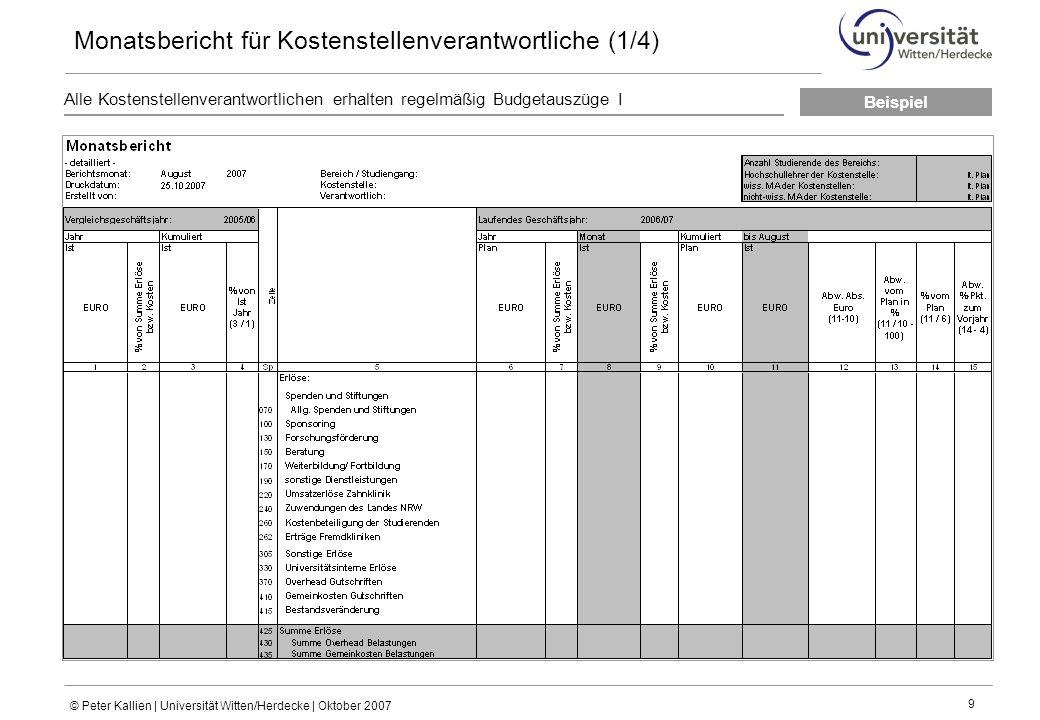 © Peter Kallien | Universität Witten/Herdecke | Oktober 2007 9 Alle Kostenstellenverantwortlichen erhalten regelmäßig Budgetauszüge I Monatsbericht für Kostenstellenverantwortliche (1/4) Beispiel