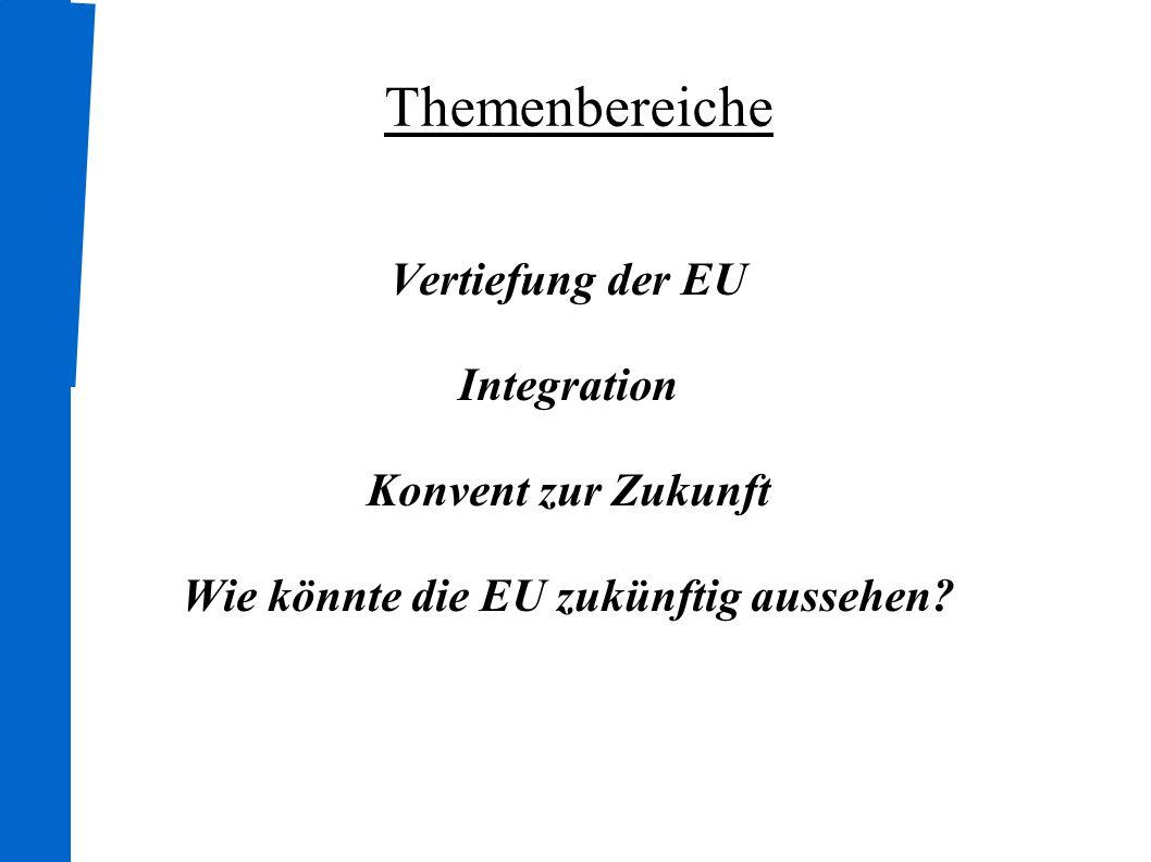 Zukunft und Ziele der EU Referenten: Peer Meyer-Glauner & Johannes Rose Dasdsdsadsadsad