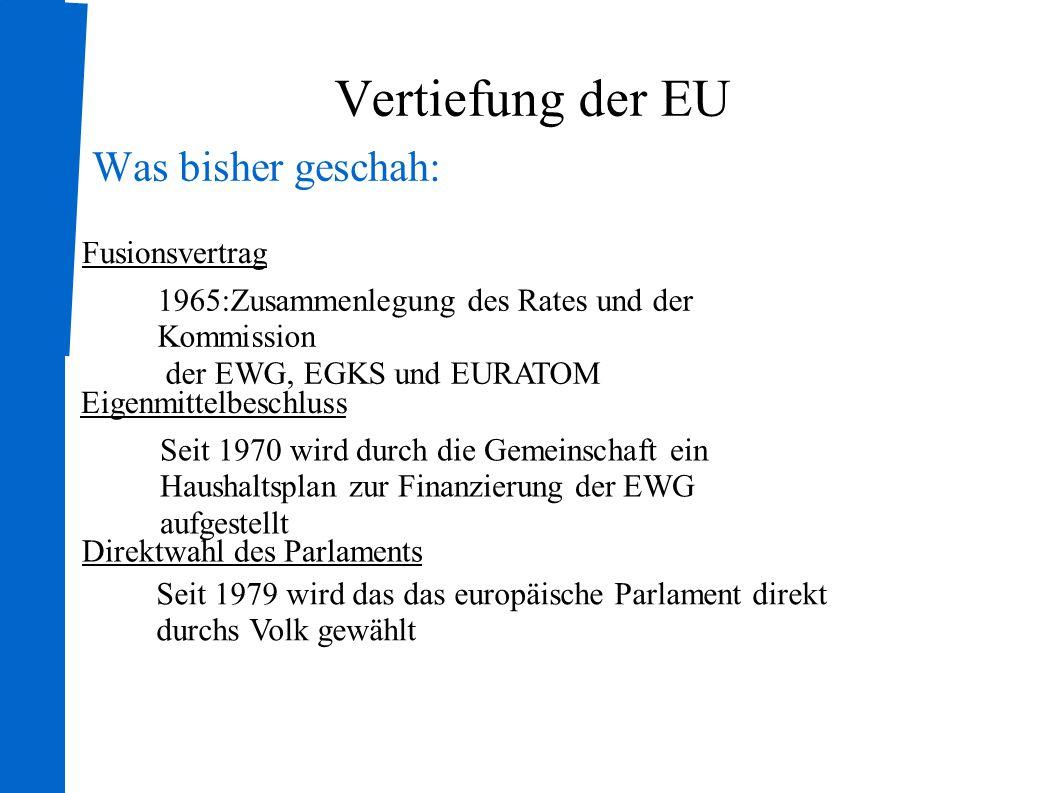 Themenbereiche Vertiefung der EU Integration Konvent zur Zukunft Wie könnte die EU zukünftig aussehen?