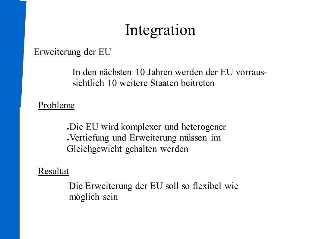 Integration Mit Integration wird in der Regel das Zusammenwachsen mehrerer Teile zu einem Ganzen bezeichnet.
