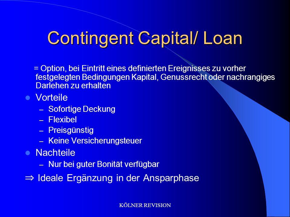 KÖLNER REVISION Contingent Capital/ Loan = Option, bei Eintritt eines definierten Ereignisses zu vorher festgelegten Bedingungen Kapital, Genussrecht