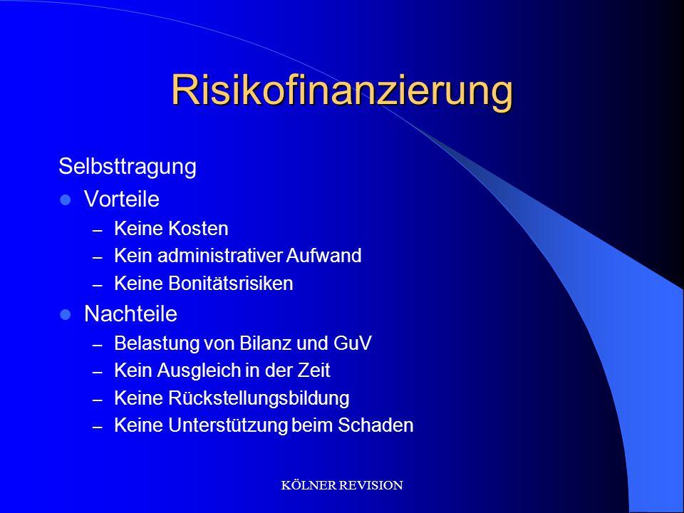 KÖLNER REVISION Risikofinanzierung Selbsttragung Vorteile – Keine Kosten – Kein administrativer Aufwand – Keine Bonitätsrisiken Nachteile – Belastung