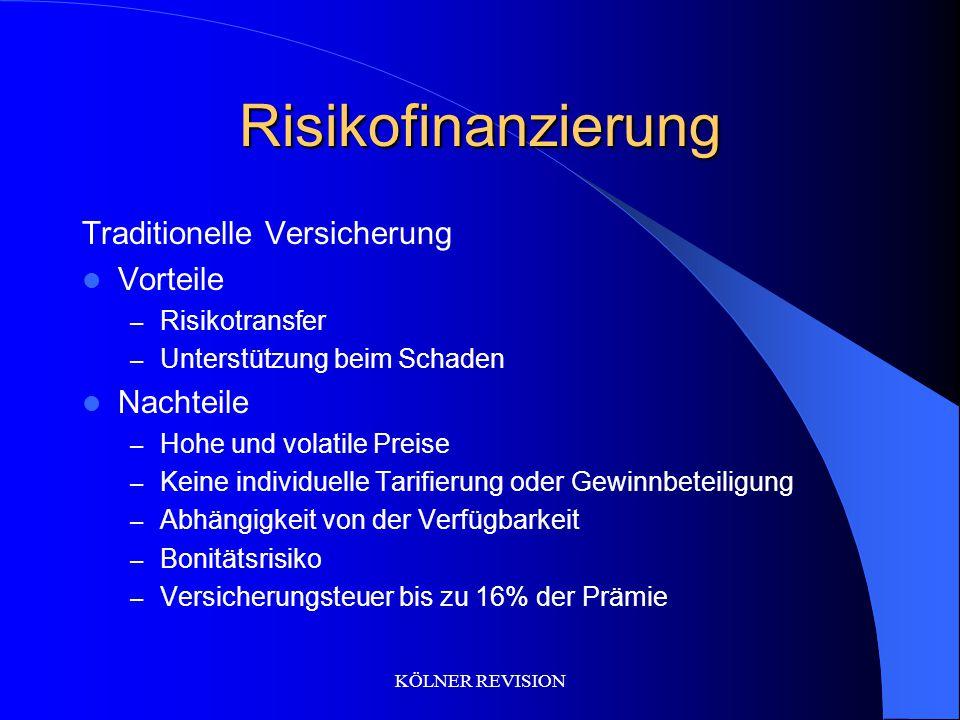 KÖLNER REVISION Risikofinanzierung Traditionelle Versicherung Vorteile – Risikotransfer – Unterstützung beim Schaden Nachteile – Hohe und volatile Preise – Keine individuelle Tarifierung oder Gewinnbeteiligung – Abhängigkeit von der Verfügbarkeit – Bonitätsrisiko – Versicherungsteuer bis zu 16% der Prämie