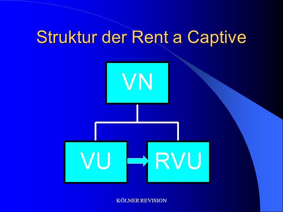 KÖLNER REVISION Struktur der Rent a Captive