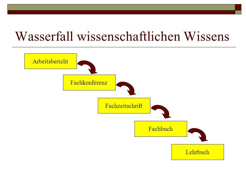 Wasserfall wissenschaftlichen Wissens Arbeitsbericht Fachkonferenz Fachzeitschrift Fachbuch Lehrbuch