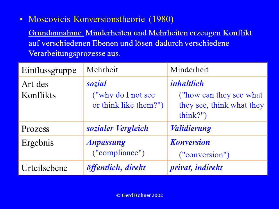 © Gerd Bohner 2002 Moscovicis Konversionstheorie (1980) Grundannahme: Minderheiten und Mehrheiten erzeugen Konflikt auf verschiedenen Ebenen und lösen dadurch verschiedene Verarbeitungsprozesse aus.