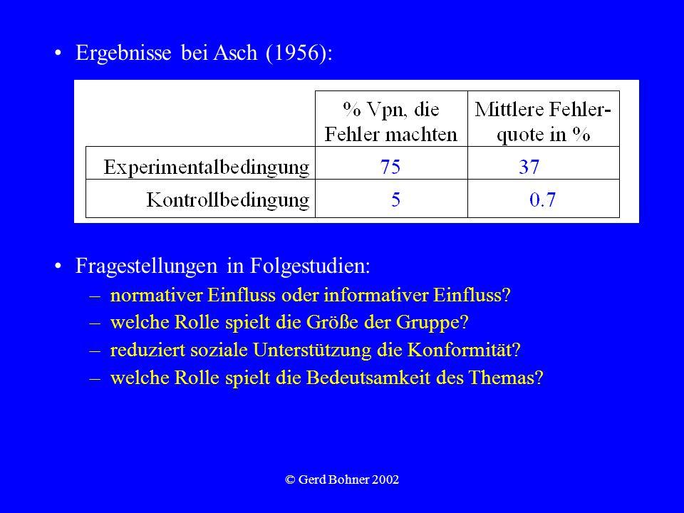 © Gerd Bohner 2002 Ergebnisse bei Asch (1956): Fragestellungen in Folgestudien: –normativer Einfluss oder informativer Einfluss.
